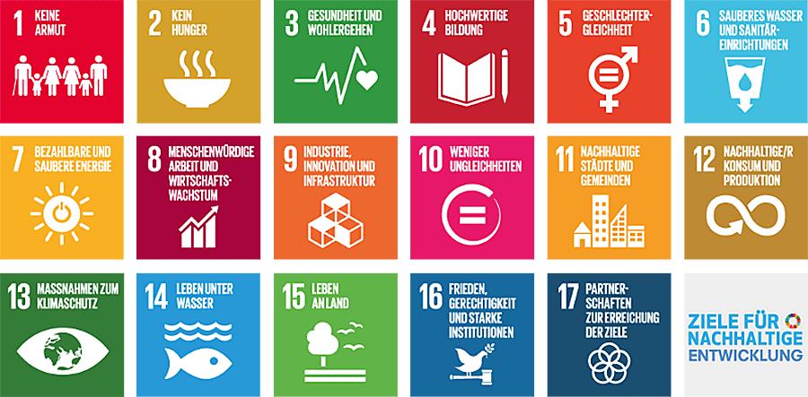 Agenda 2030 / SDGs - Entwicklungsziele